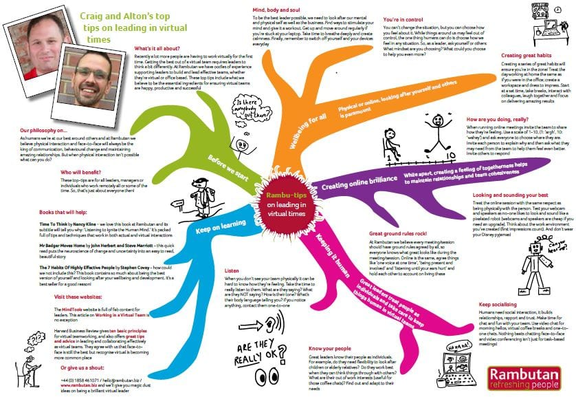 Craig and Alton's top tips on leading in virtual times
